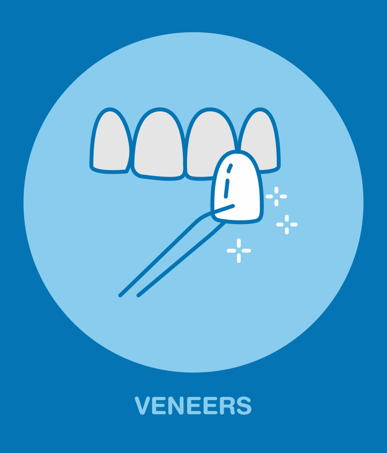 dental veneers Balwyn North